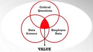 Venn Diagram People Analytics
